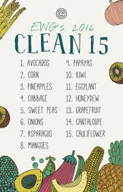 EWG's 2016 Clean 15 List