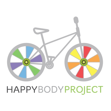 Group Coaching: Happy Body Project